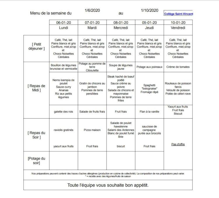 Le menu de la semaine du 6 au 10 janvier 2020